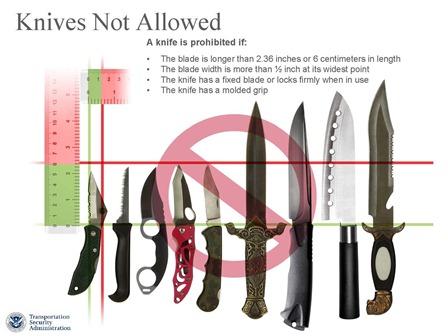 TSA_NOT Permitted KNIVES